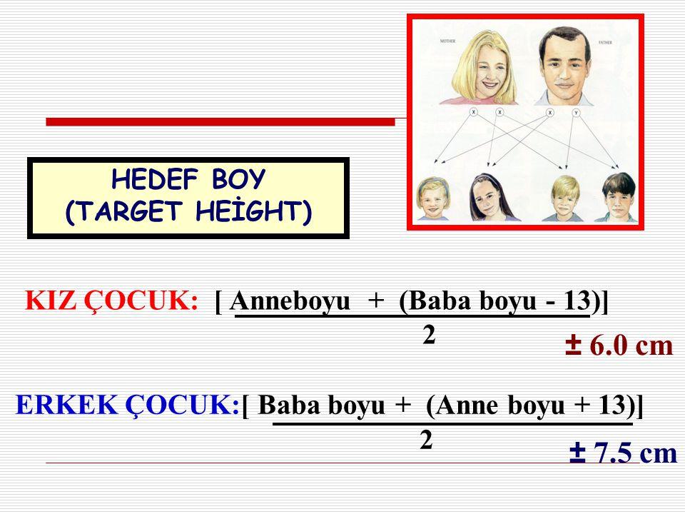 ERKEK ÇOCUK:[ Baba boyu + (Anne boyu + 13)]